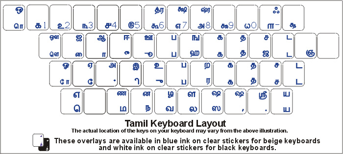 Tamil Keyboard Stickers White Laptop Overlays